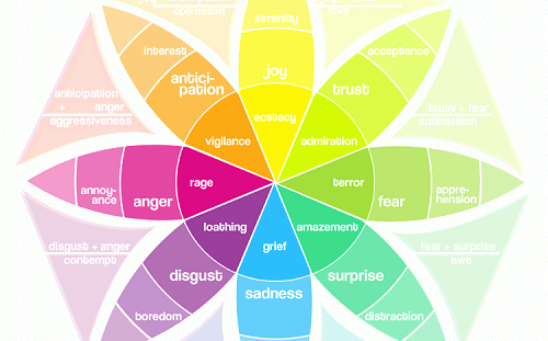 SGreenier_EmotionWheel-11