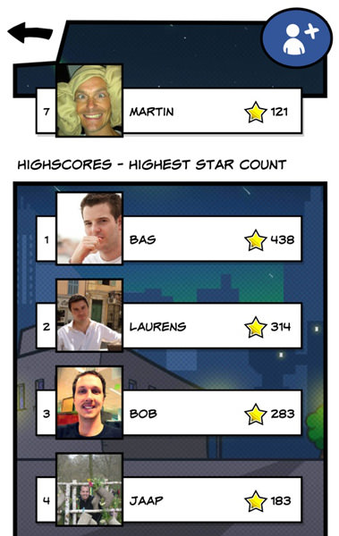 Facebook leaderboards