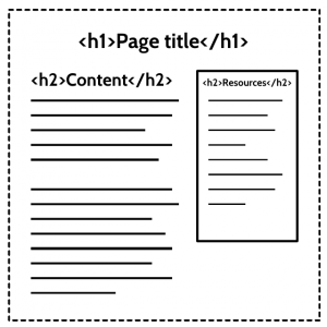 Two column layout with sidebar encircled with dark border