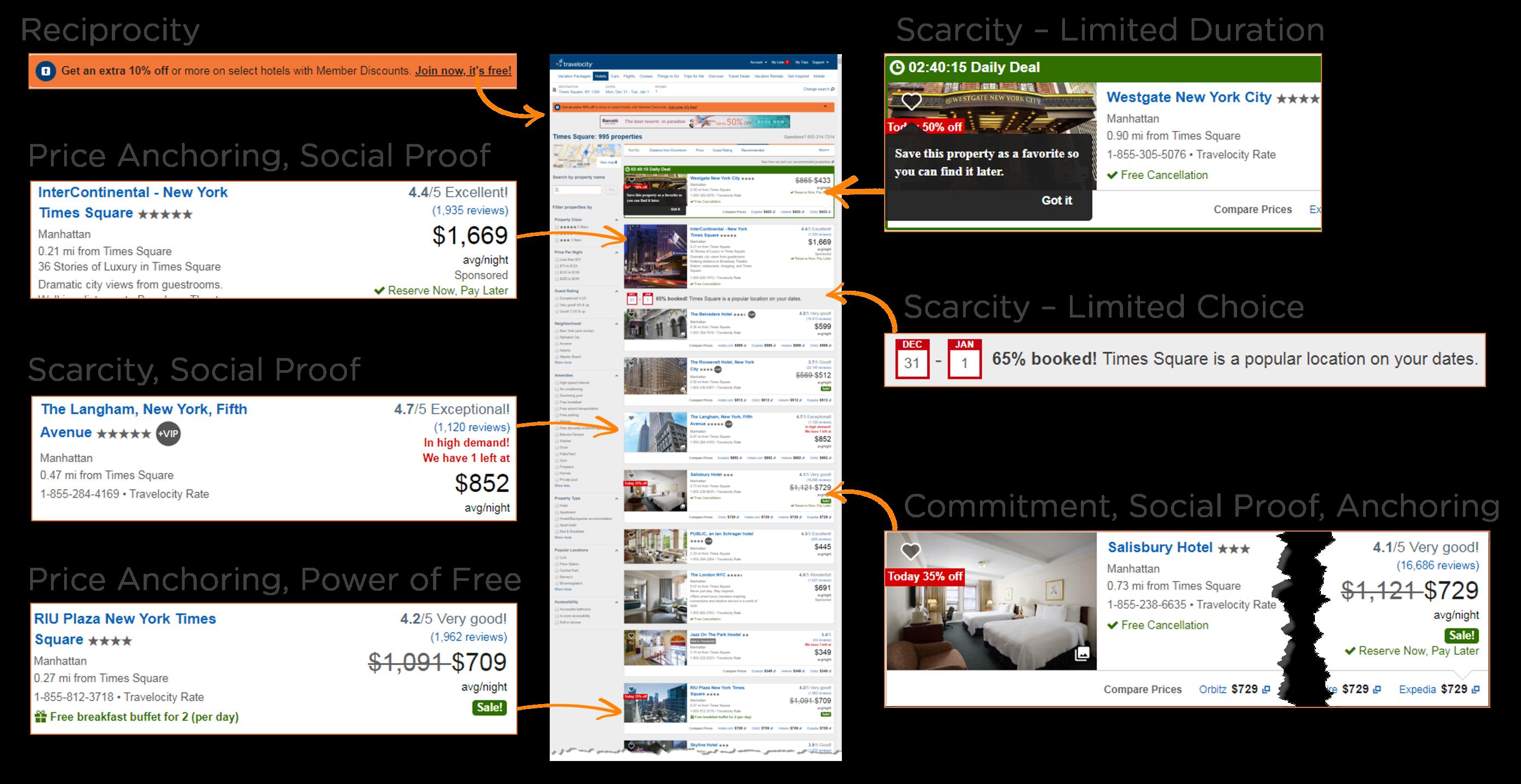 persuasive websites examples
