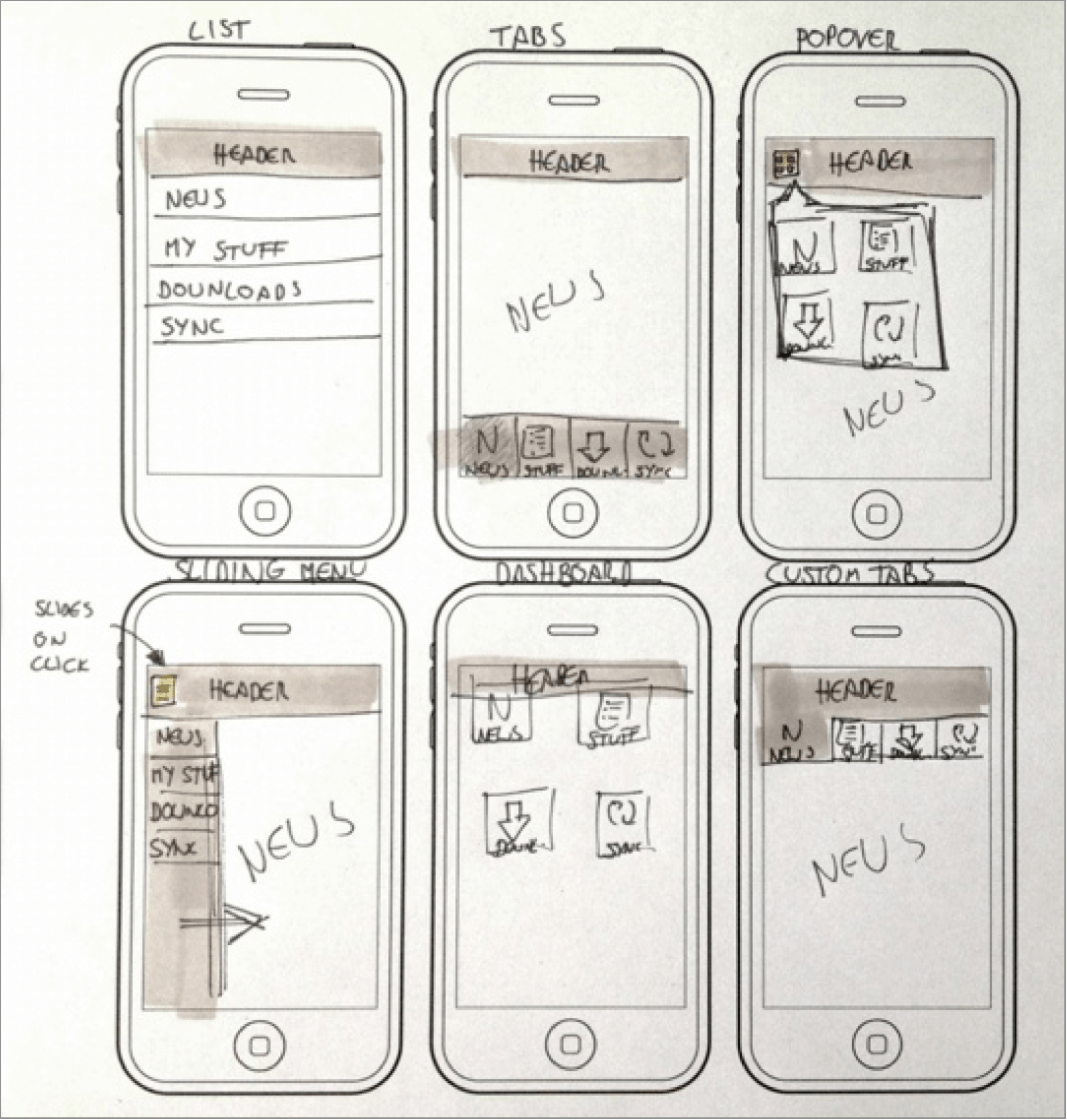 How To Sketch For Better Mobile Experiences Smashing Magazine
