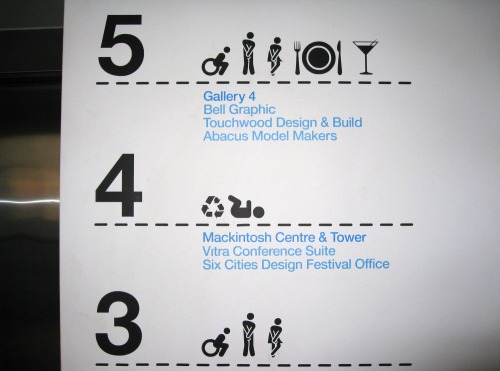 Wayfinding and Typographic Signs - lighthouse-museum-sign-figures