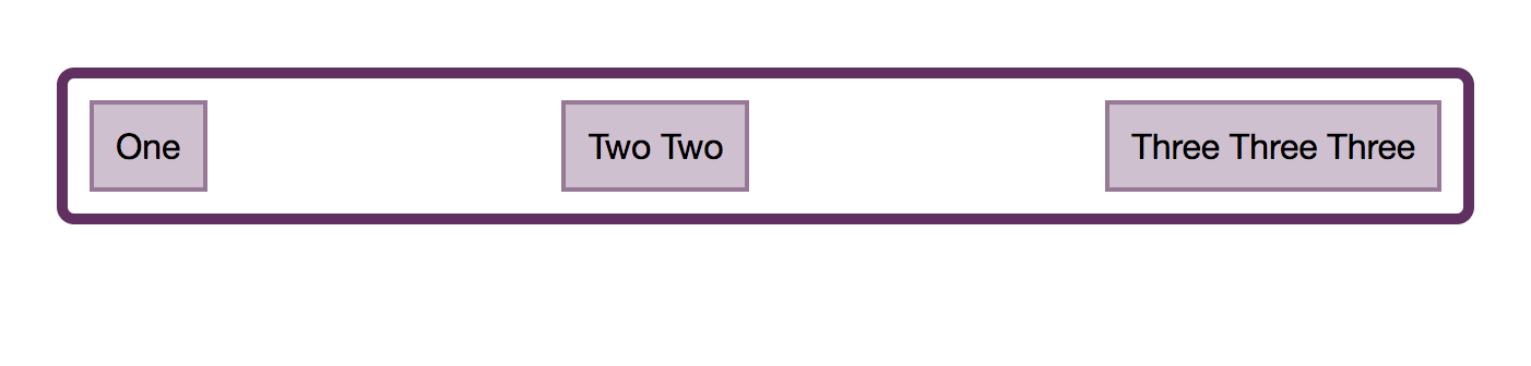 Everything You Need To Know About Alignment In Flexbox