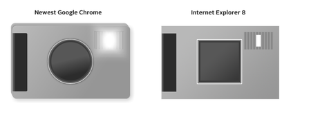 CSS3 Designs For Free Download - css3-camera