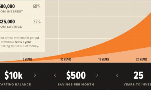 Reinventing the investment calculator