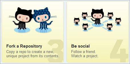 GitHub's method of social coding is revolutionary