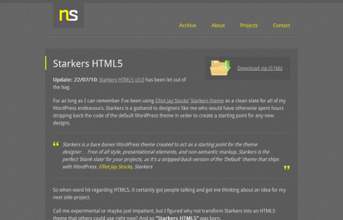 Starkers HTML5 WordPress Theme Kit