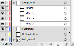 Illustrator layers panel