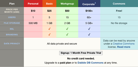Pricing tables examples and best practices smashing for Table design on word