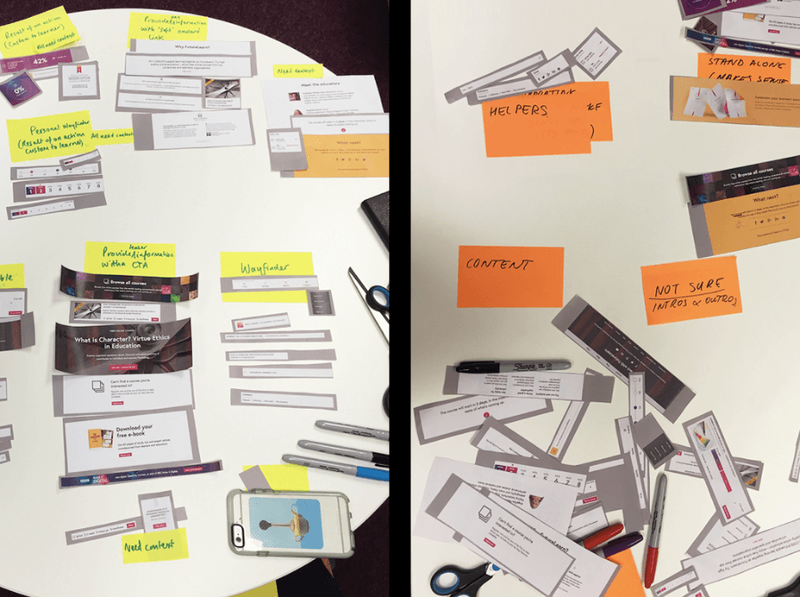 Cut-up workshop with identifying, grouping and naming modules.