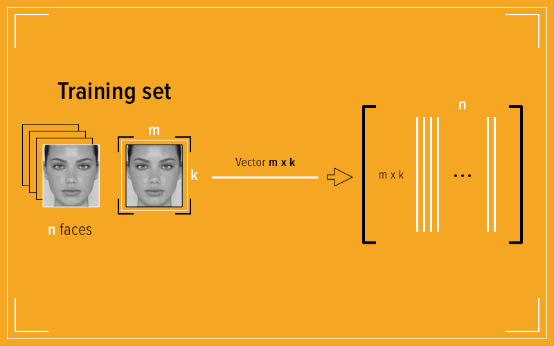 Mobile App With Facial Recognition Feature: How To Make It Real