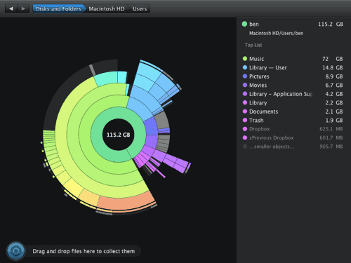 Screenshot of DaisyDisk's colorful diagram of my hard drive