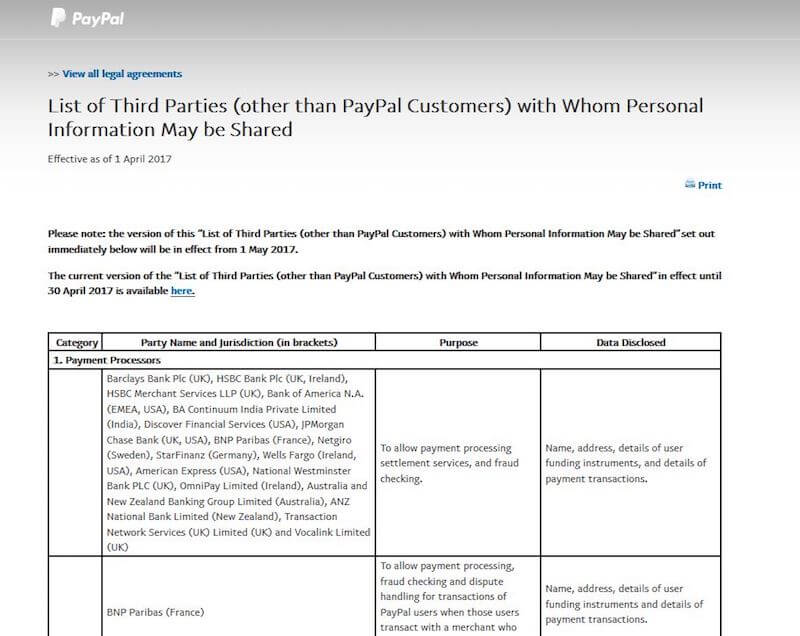 Screen grab of PayPal's third party sharing notice