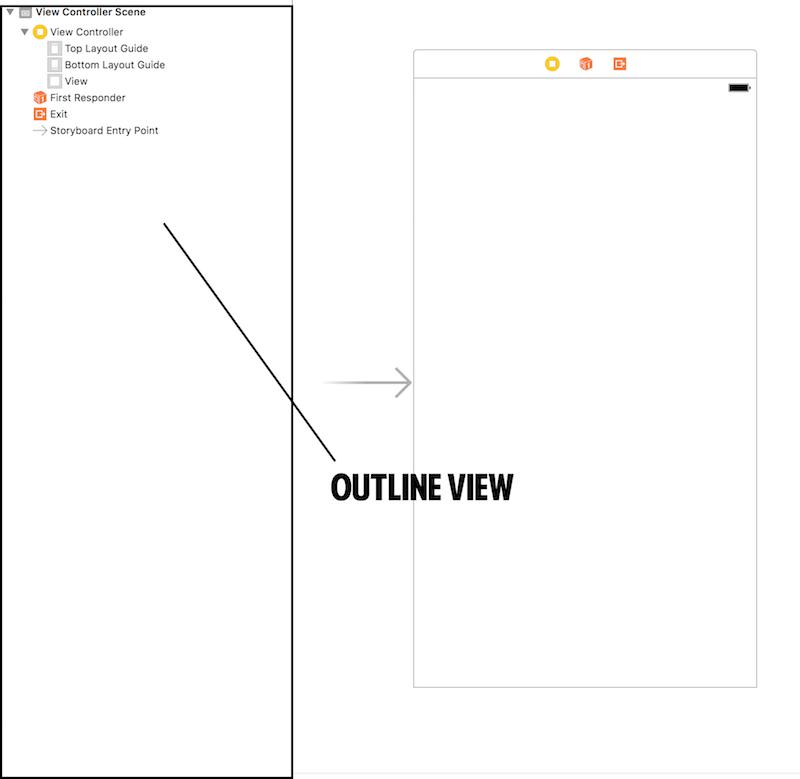 Adding A Navigation Controller