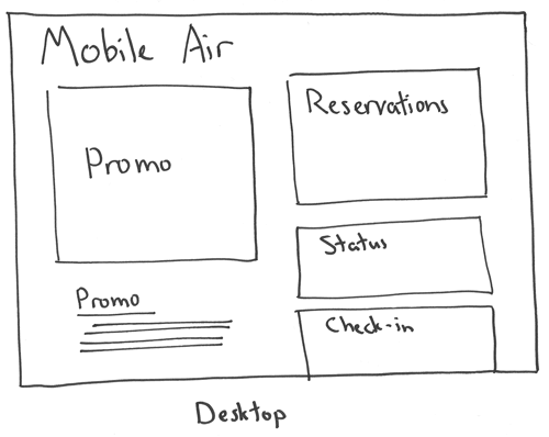 Streamlining Mobile Interactions