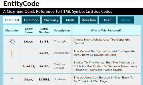 Entity Code - A Clear and Quick Reference to HTML Entities Codes