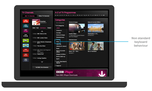 Categories, highlighted on the old iPlayer homepage