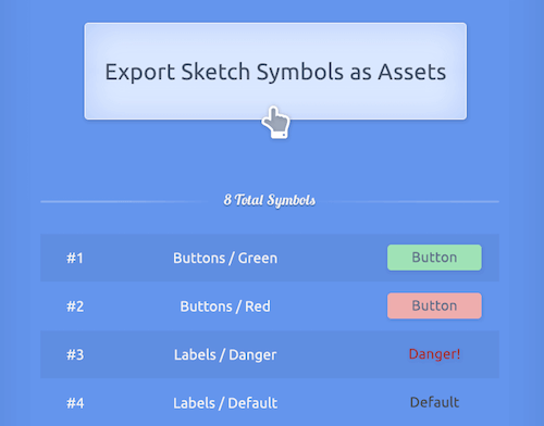 How To Create A Sketch Plugin With Front-End Technologies