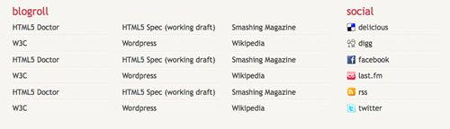 Smashing HTML5! Extras block