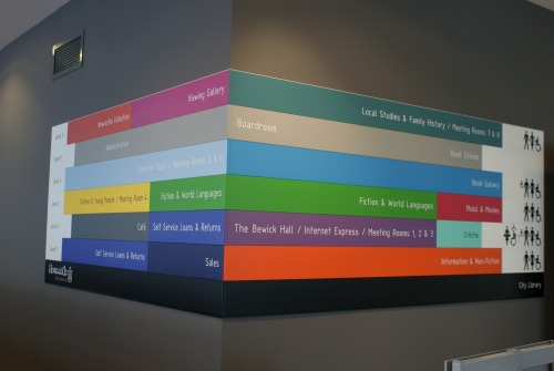 Wayfinding and Typographic Signs - multi-colour-guide-library-signage