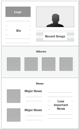 Low fidelity wireframe example
