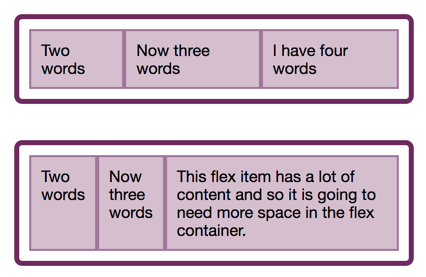 What Happens When You Create A Flexbox Flex Container