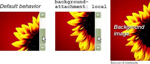 background-attachment